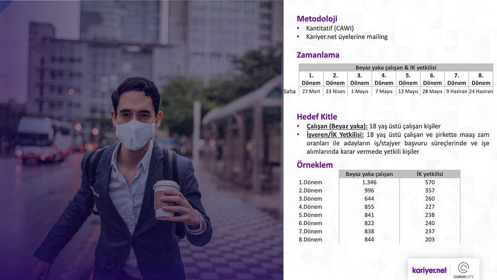 Koronavirüs ve İş Hayatı.003.jpeg