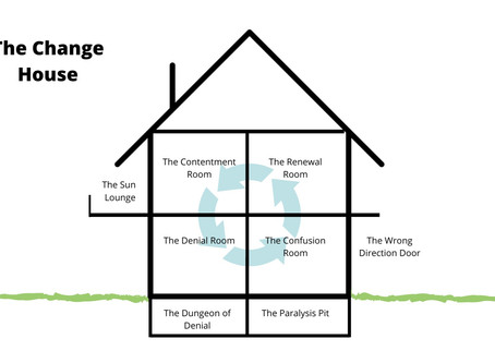 Understanding Change: The Change House
