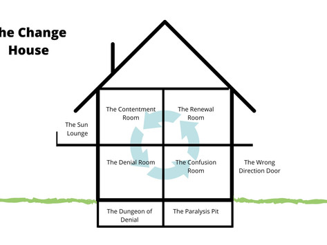 Understanding Change: The Change House