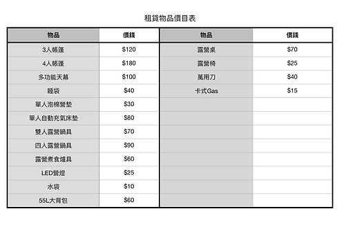 散租露營裝備價目表