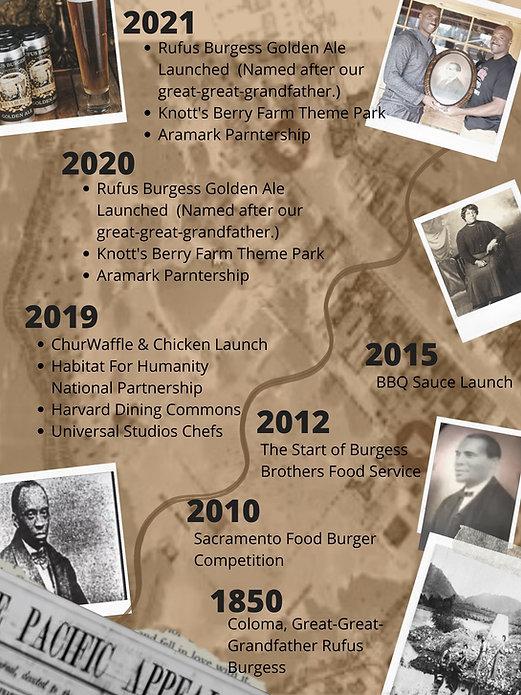 1850 Burgess Timeline (3).jpg