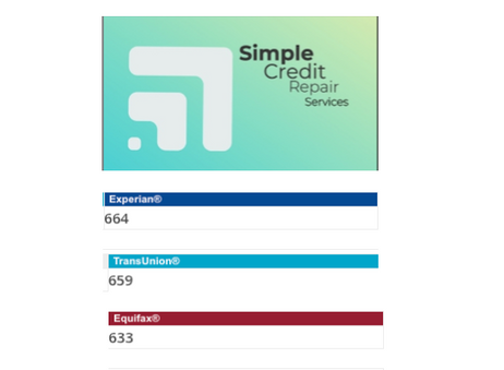 The Reasons: Why You Should Use A Credit Monitoring Service