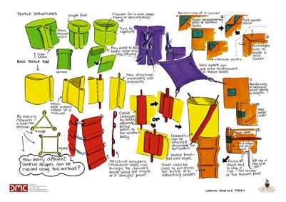 D&T Lanterns Resource