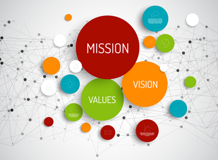 56 | Defining Mission, Vision, Values and Purpose