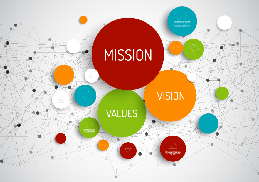 mission, vision and values graphic