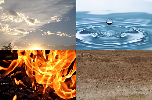 Four Elements Awareness Journey