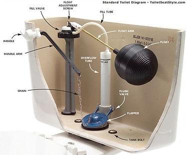 float-valve-ball-float.jpg