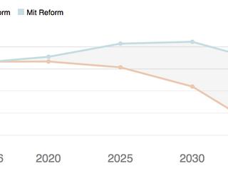 Wer profitiert, wer verliert: Was bringt die Rentenreform?