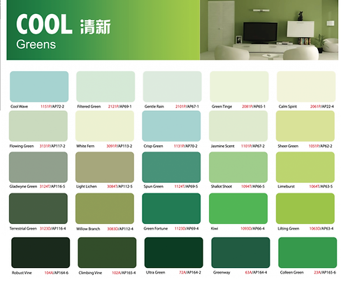 Ion Paint Green Catalogue