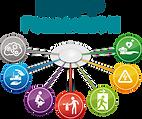 Logo ISRPP FORMATION