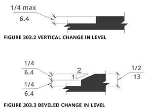 ada compliance elevation change
