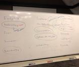 Brainstorm Waarden