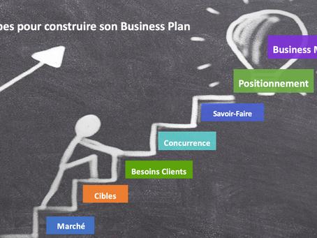 Comment le coaching business développement aide votre entreprise