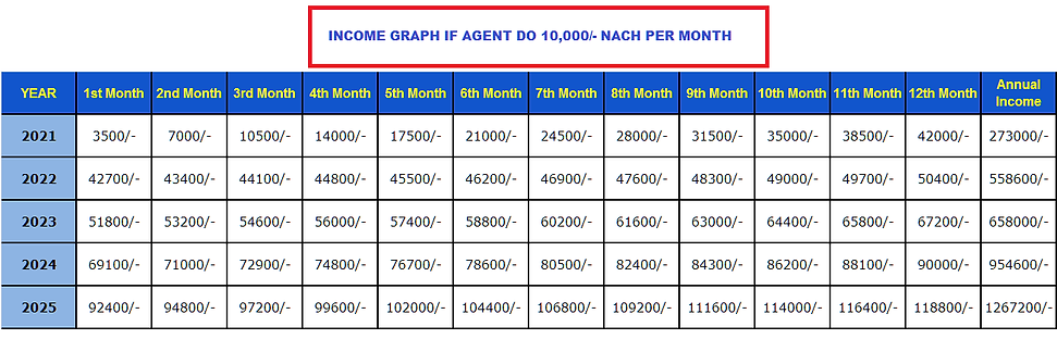 LIC AGENT GROWTH.png
