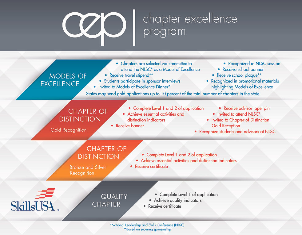Chapter-Excellence-Program-Poster-17x22-
