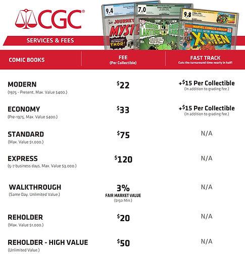 CGC prices.JPG