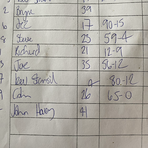 Open Match Results from AJ's 29/6/21