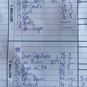 Open Match Results 22/6/21 AJ's