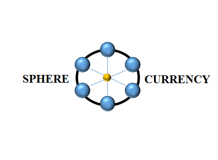 SPHERE: Real Money Or Electronic Surrogate?