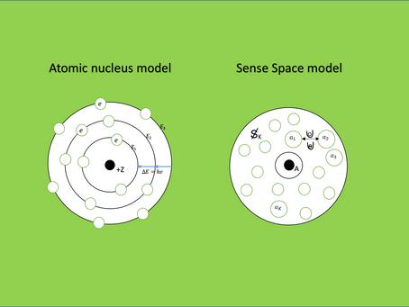 Sense Diagrams