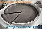 HIP Strategic Defining Marketing Niche