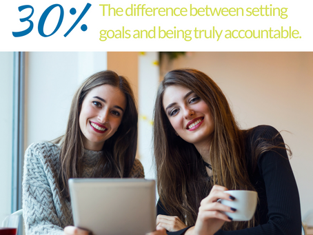 30%: The difference between setting goals and being truly accountable
