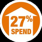 PLI B2B Gift Card Market 27%.png