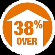 PLI_B2BGiftCardMarket_over38%.png