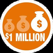 PLI_B2BGiftCardMarket_1million.png