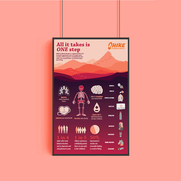 Hike For Mental Health Poster