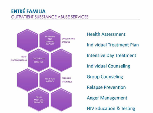 2016 brochure 8x11 4pages_Outpatient Page_3_edited.jpg