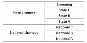 RAF levels.PNG
