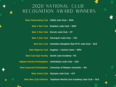 2020 National Club Recognition Awards and December Star Club Rankings