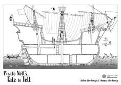 Ship Cross Section
