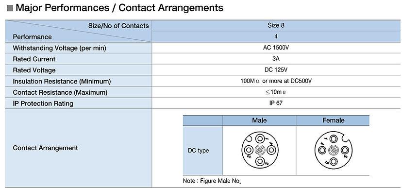 sr contact arrangement.jpg