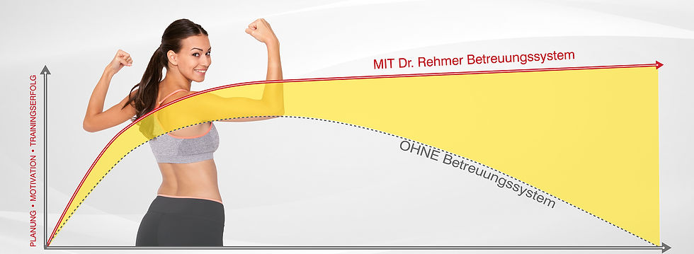 Dr. Rehmer Betreuungssystem