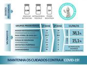 Índice de vacinados em Palmitinho se aproxima de 40%