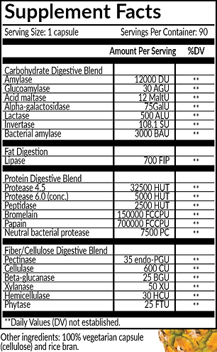 DigestionLabel_10-16 supplement facts.pn