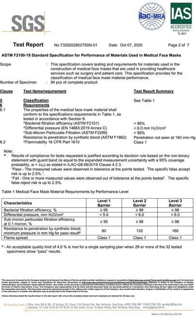 Level 3_SGS_test report-2.jpg
