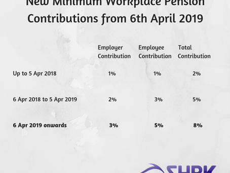 Payroll:  What's new in April 2019