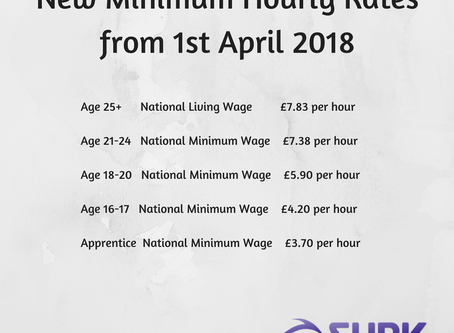No catchy titles here - just the new National Living Wage and Workplace Pension contribution rates f