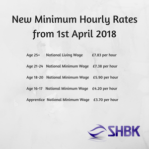 National Living Wage Rates from April 1st 2018