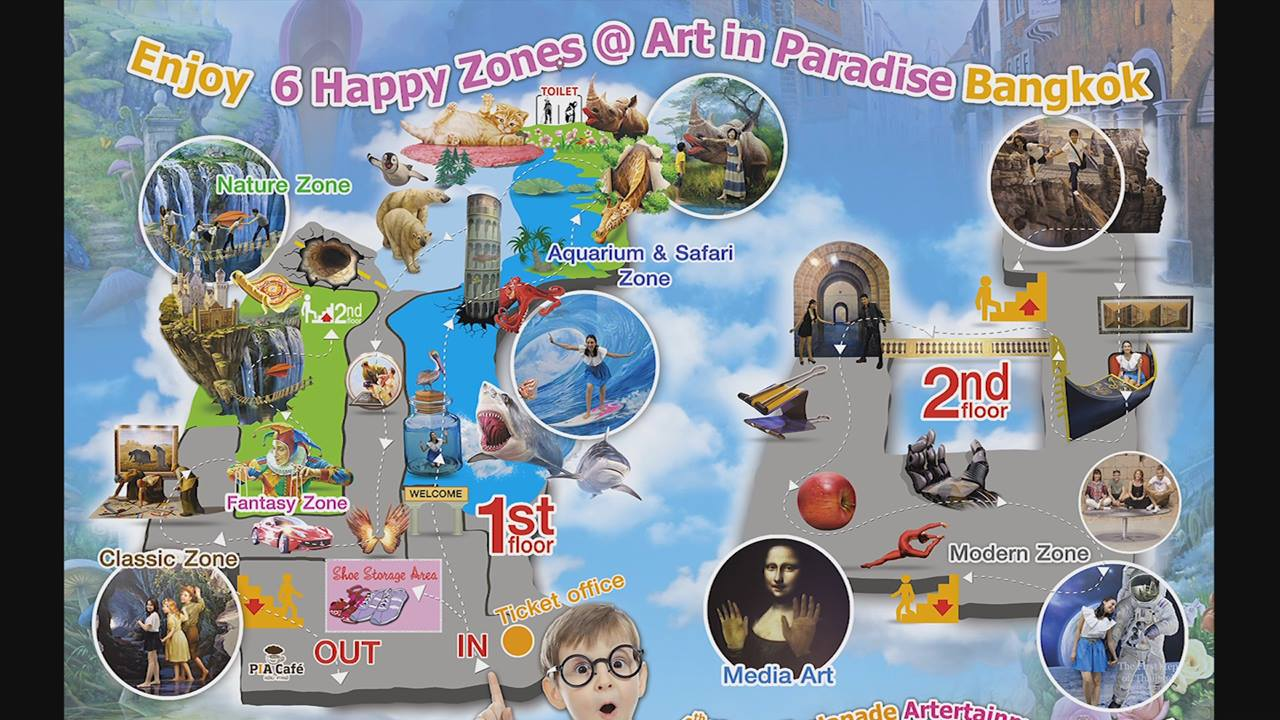 Happy 6 Zone ความสุข 6 รูปแบบในพิพิธภัณฑ์ Art in Paradise Bangkok