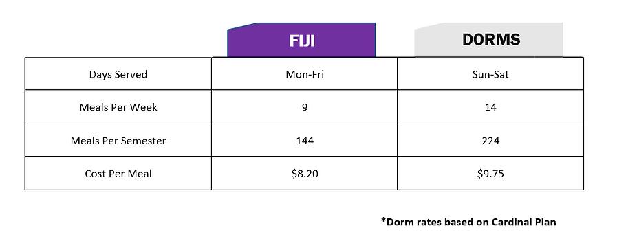 FijiFood2.PNG