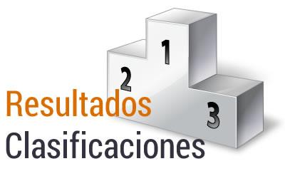resultados-clasificaciones_InPixio.png