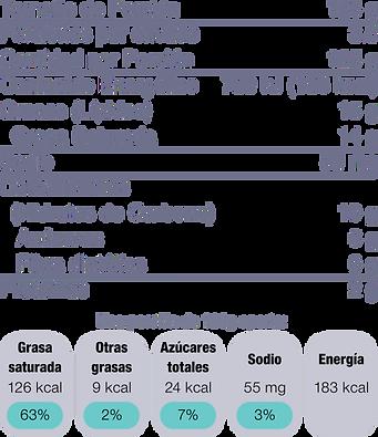 tabla nutrimental-natural.png