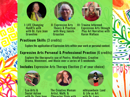 Meet Four 2020 Expressive Arts Certificate Instructors
