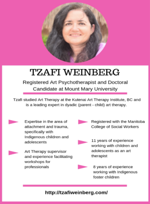 Tzafi Weinberg, Art Therapy Supervisor, facilitator of professional workshops and Training. Registered Art Psychotherapist.