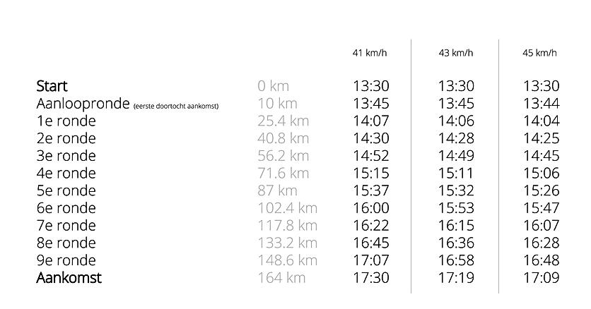 tijdschema-01.png