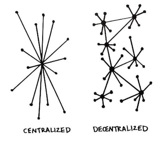 What is decentralisation?